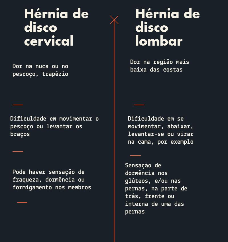sintomas de hérnia de disco